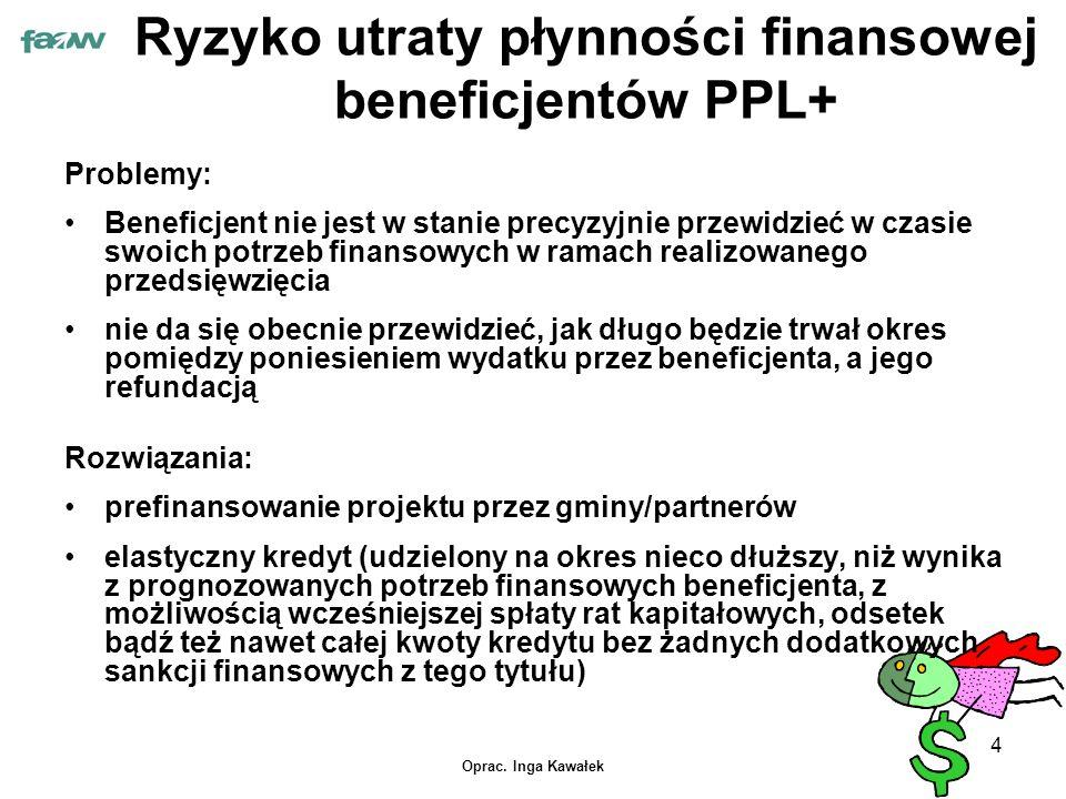 Oprac. Inga Kawałek 4 Ryzyko utraty płynności finansowej beneficjentów PPL+ Problemy: Beneficjent nie jest w stanie precyzyjnie przewidzieć w czasie s