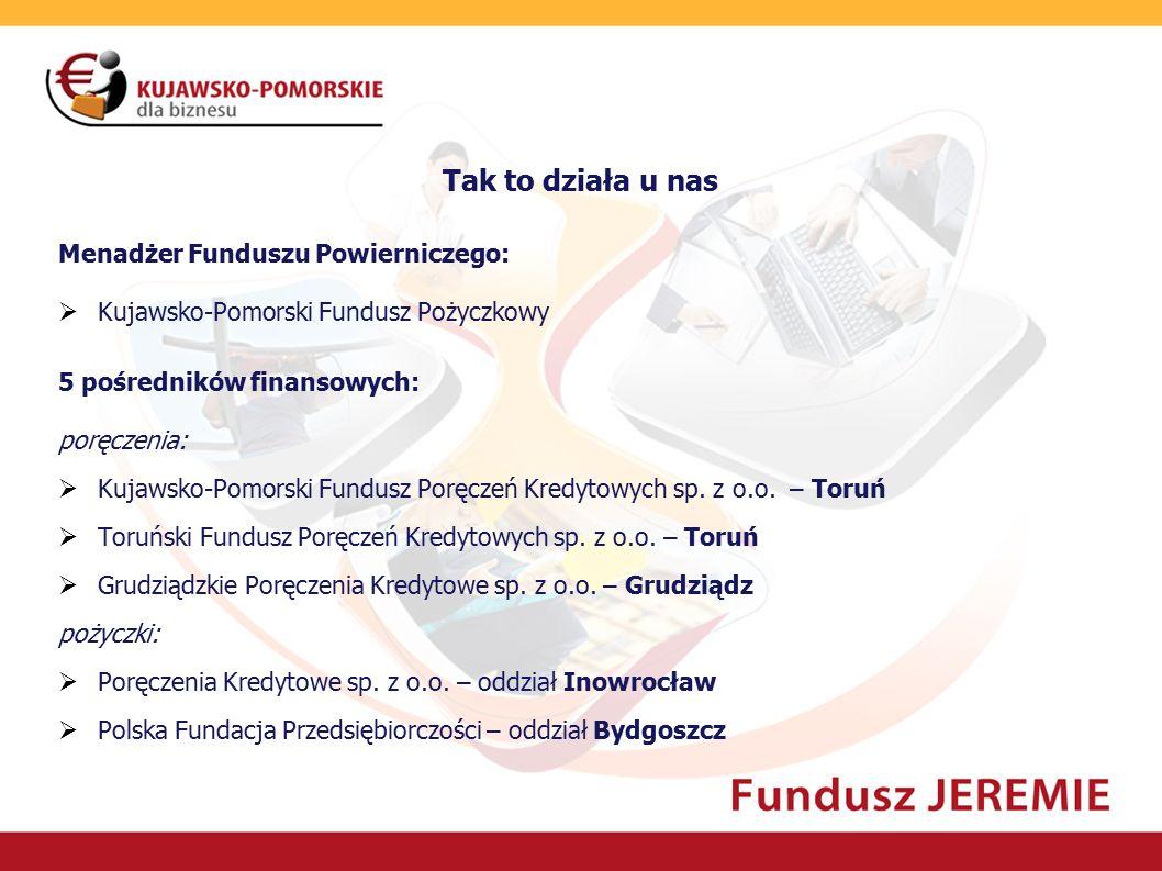 Tak to działa u nas Menadżer Funduszu Powierniczego:  Kujawsko-Pomorski Fundusz Pożyczkowy 5 pośredników finansowych: poręczenia:  Kujawsko-Pomorski