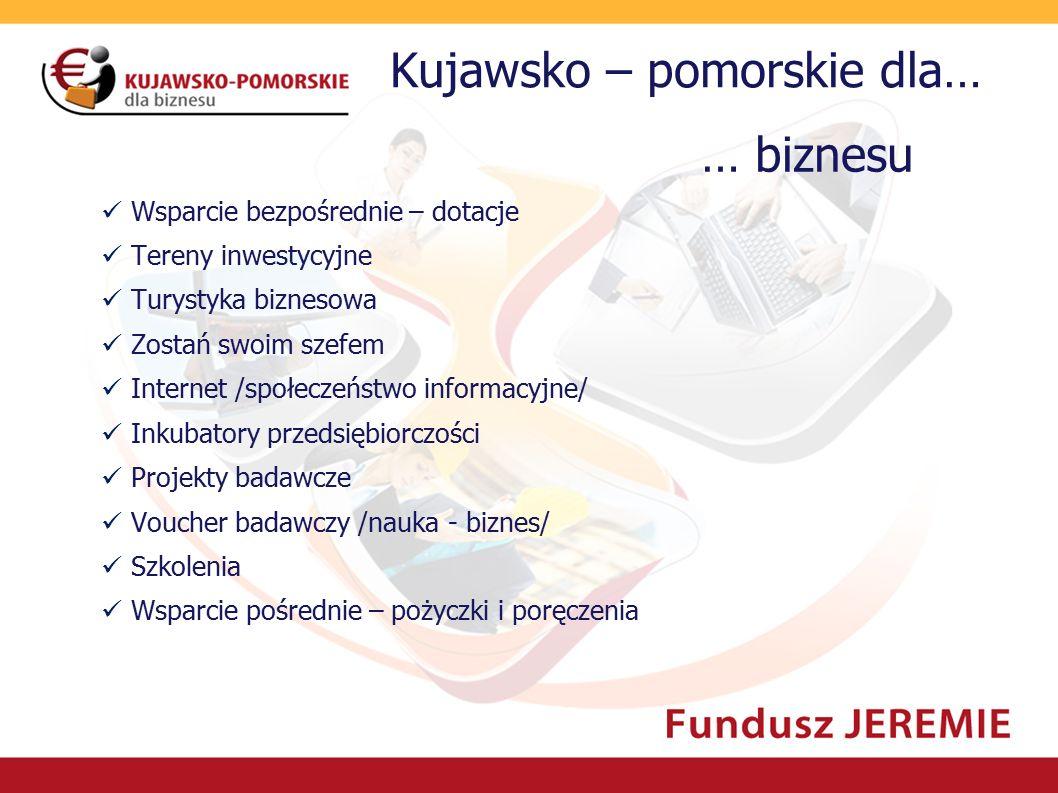 Kujawsko – pomorskie dla… … biznesu Wsparcie bezpośrednie – dotacje Tereny inwestycyjne Turystyka biznesowa Zostań swoim szefem Internet /społeczeństw