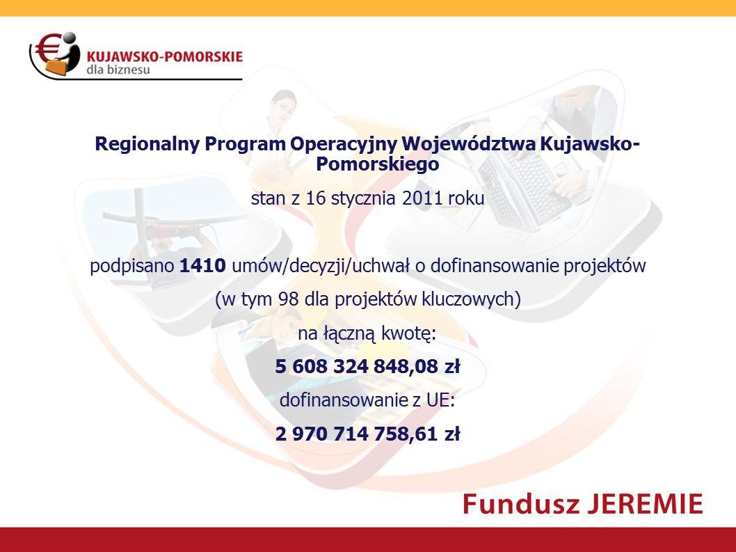 Regionalny Program Operacyjny Województwa Kujawsko- Pomorskiego stan z 16 stycznia 2011 roku podpisano 1410 umów/decyzji/uchwał o dofinansowanie proje