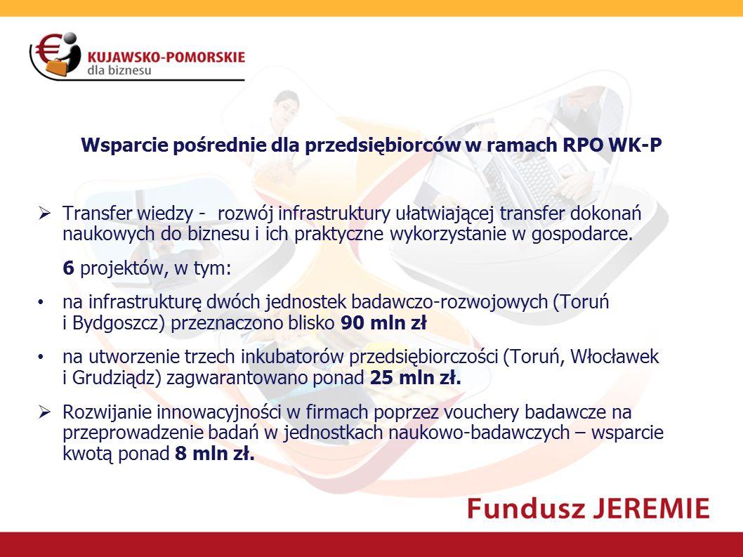 Wsparcie pośrednie dla przedsiębiorców w ramach RPO WK-P  Transfer wiedzy - rozwój infrastruktury ułatwiającej transfer dokonań naukowych do biznesu