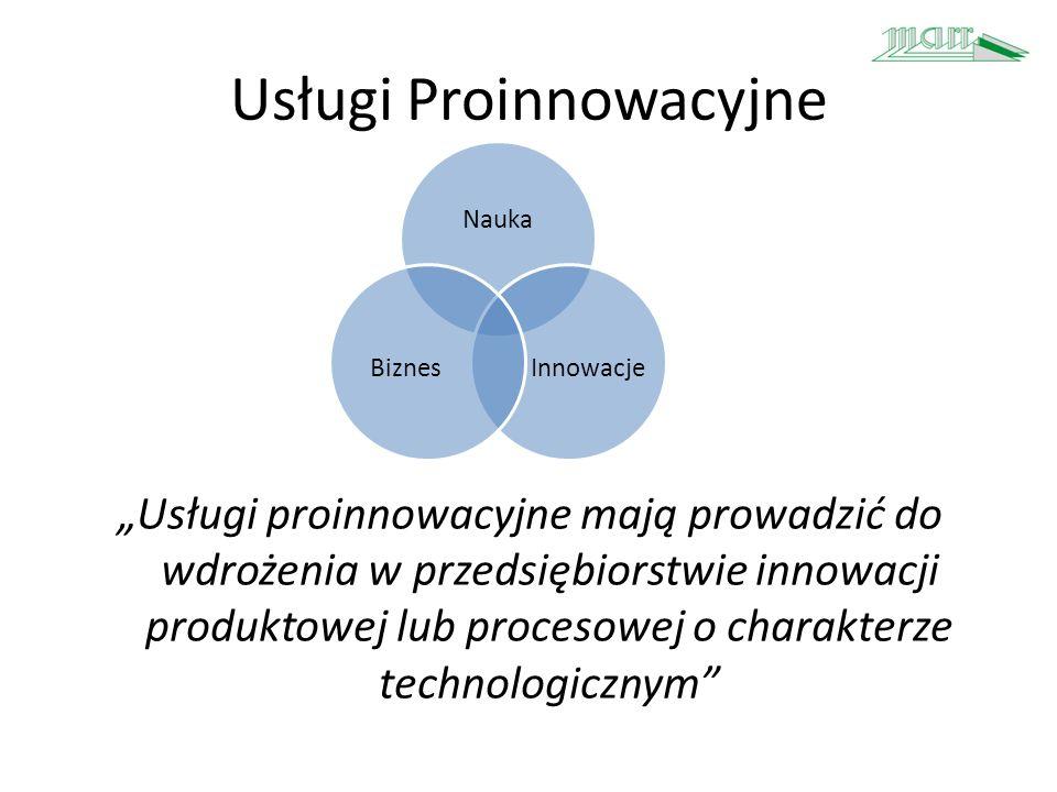 """Usługi Proinnowacyjne """"Usługi proinnowacyjne mają prowadzić do wdrożenia w przedsiębiorstwie innowacji produktowej lub procesowej o charakterze techno"""