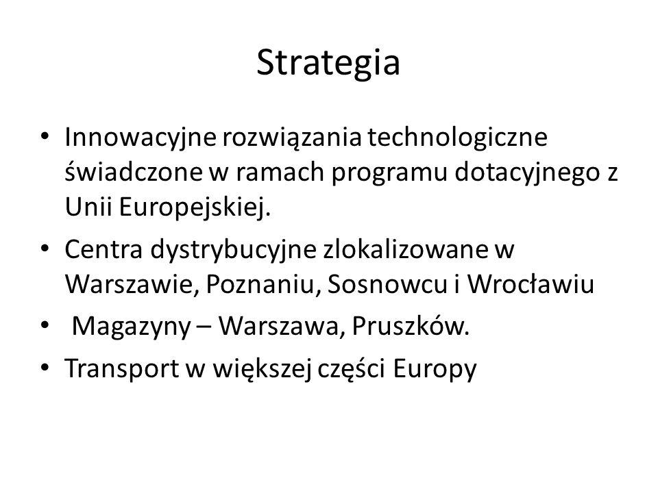 Strategia Innowacyjne rozwiązania technologiczne świadczone w ramach programu dotacyjnego z Unii Europejskiej. Centra dystrybucyjne zlokalizowane w Wa