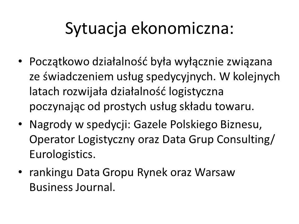 """Historia 06.1988(1990) – Powstanie """"No limit Sp.z o.o."""