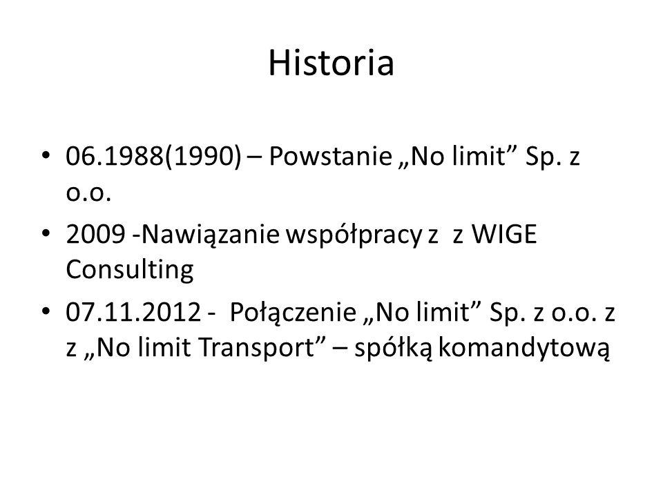 """Historia 06.1988(1990) – Powstanie """"No limit"""" Sp. z o.o. 2009 -Nawiązanie współpracy z z WIGE Consulting 07.11.2012 - Połączenie """"No limit"""" Sp. z o.o."""