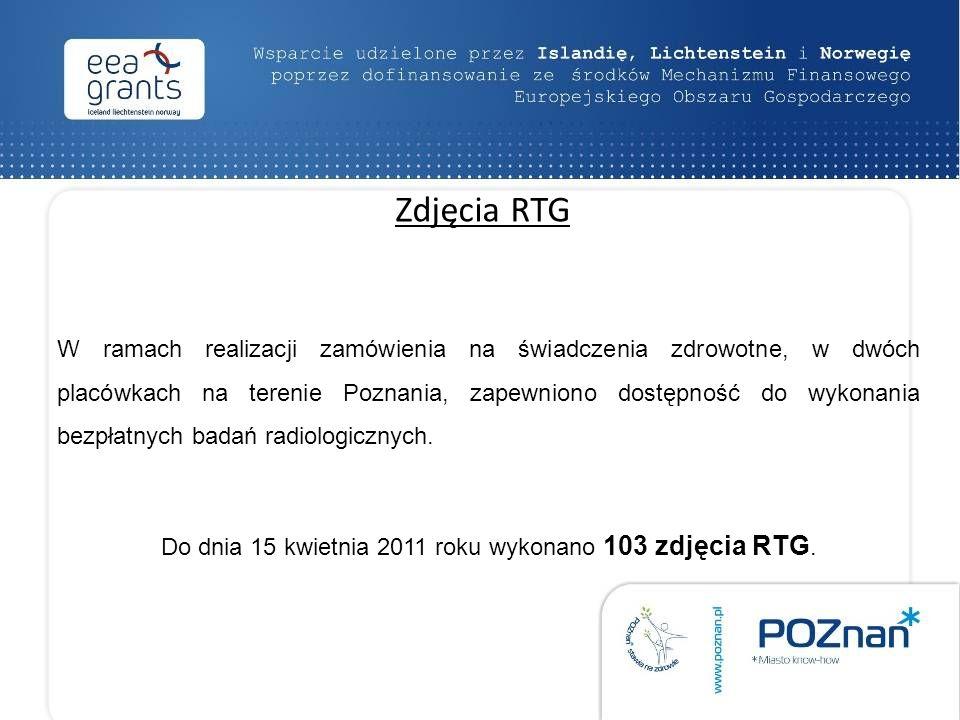 Zdjęcia RTG W ramach realizacji zamówienia na świadczenia zdrowotne, w dwóch placówkach na terenie Poznania, zapewniono dostępność do wykonania bezpłatnych badań radiologicznych.