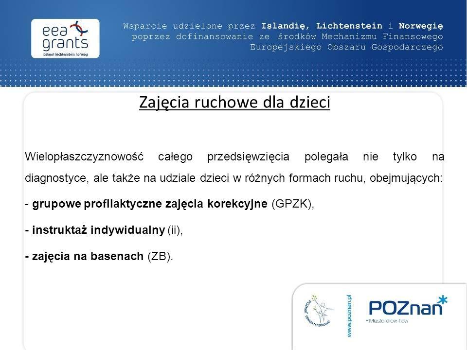 Zajęcia ruchowe dla dzieci – GPZK odbywały się w terminie od 08.03.2010 - 28.02.2011 r.