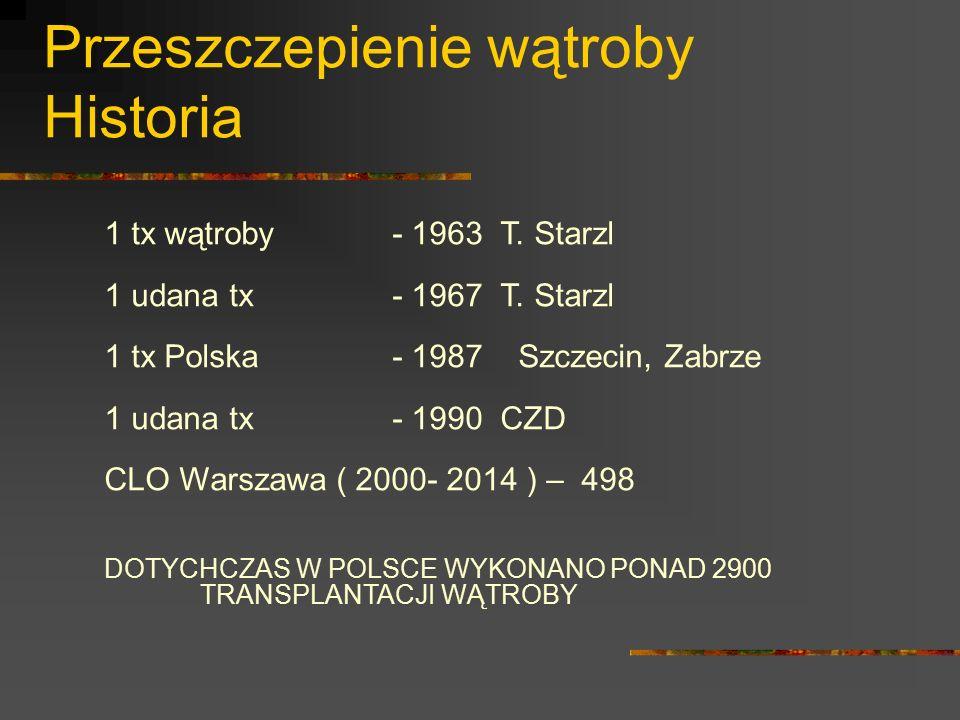 Przeszczepienie wątroby Historia 1 tx wątroby - 1963 T. Starzl 1 udana tx - 1967 T. Starzl 1 tx Polska - 1987 Szczecin, Zabrze 1 udana tx - 1990 CZD C