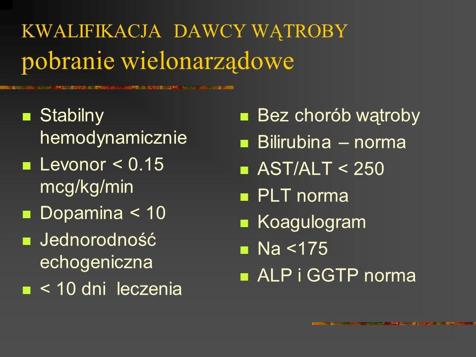 KWALIFIKACJA DAWCY WĄTROBY pobranie wielonarządowe Stabilny hemodynamicznie Levonor < 0.15 mcg/kg/min Dopamina < 10 Jednorodność echogeniczna < 10 dni