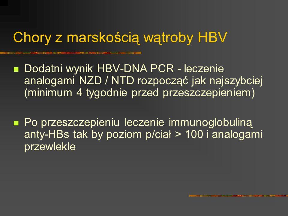 Chory z marskością wątroby HBV Dodatni wynik HBV-DNA PCR - leczenie analogami NZD / NTD rozpocząć jak najszybciej (minimum 4 tygodnie przed przeszczep