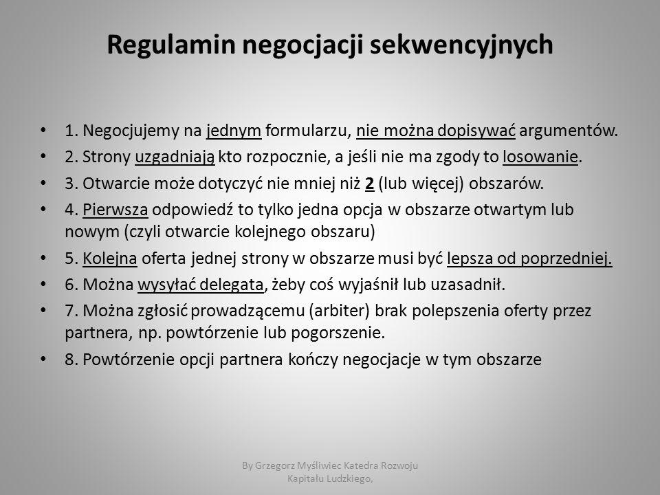 Regulamin negocjacji sekwencyjnych 1.