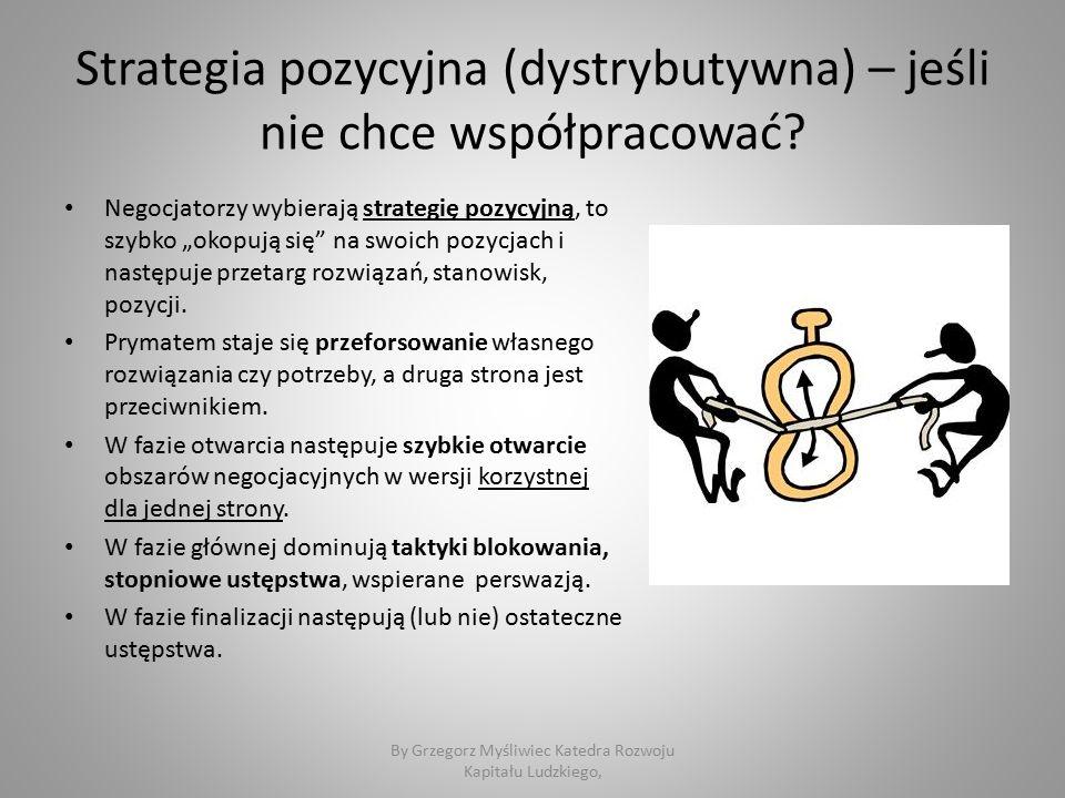 Strategia pozycyjna (dystrybutywna) – jeśli nie chce współpracować.