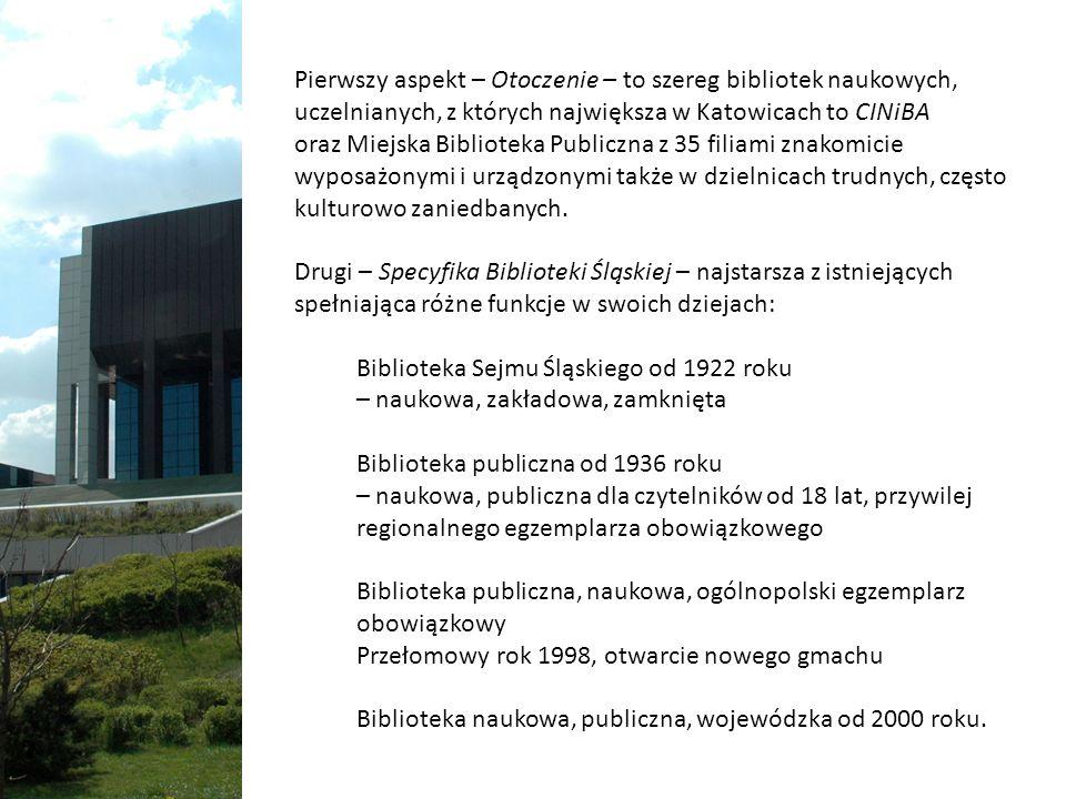 INFORMACJE OGÓLNE Pierwszy aspekt – Otoczenie – to szereg bibliotek naukowych, uczelnianych, z których największa w Katowicach to CINiBA oraz Miejska Biblioteka Publiczna z 35 filiami znakomicie wyposażonymi i urządzonymi także w dzielnicach trudnych, często kulturowo zaniedbanych.
