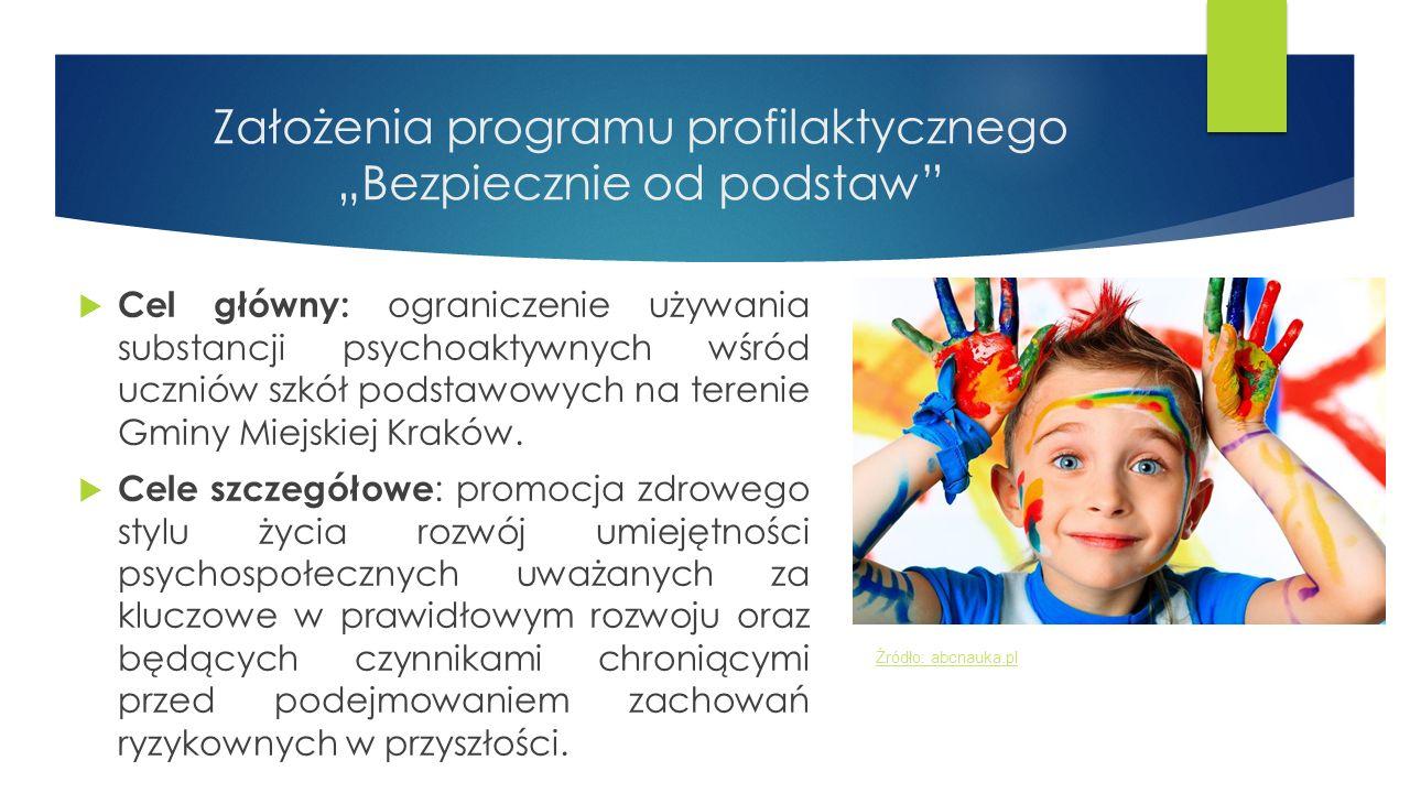 """Założenia programu profilaktycznego """"Bezpiecznie od podstaw  Cel główny: ograniczenie używania substancji psychoaktywnych wśród uczniów szkół podstawowych na terenie Gminy Miejskiej Kraków."""