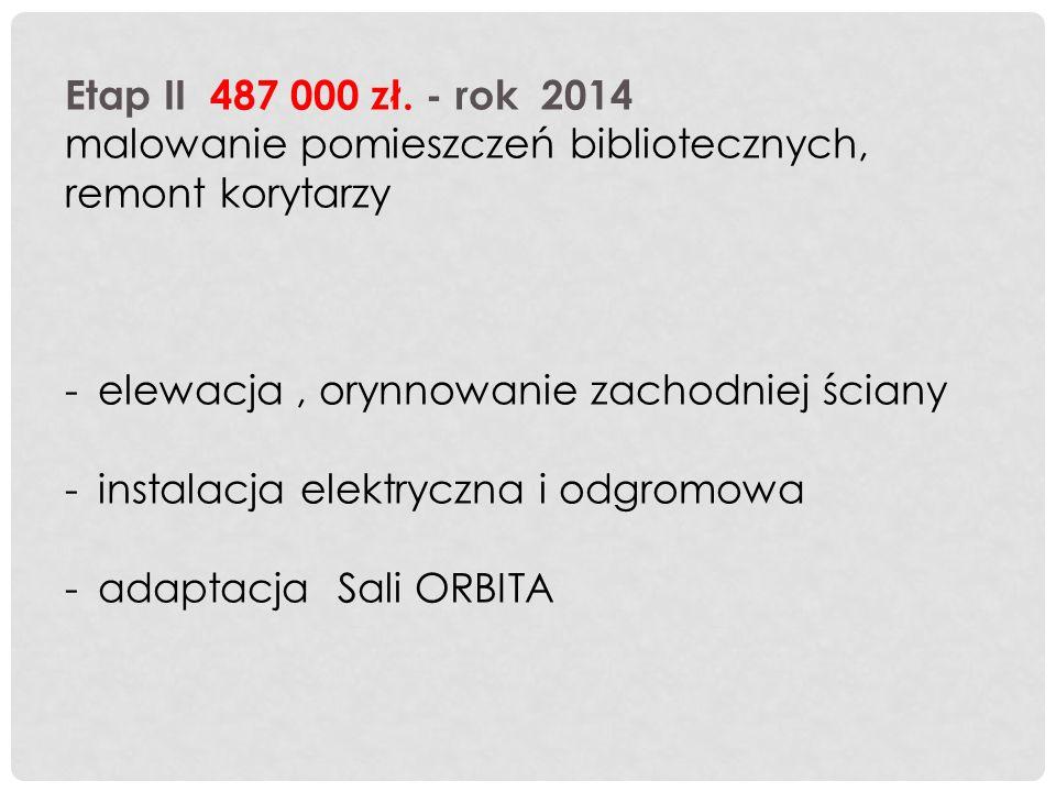 Etap II 487 000 zł.