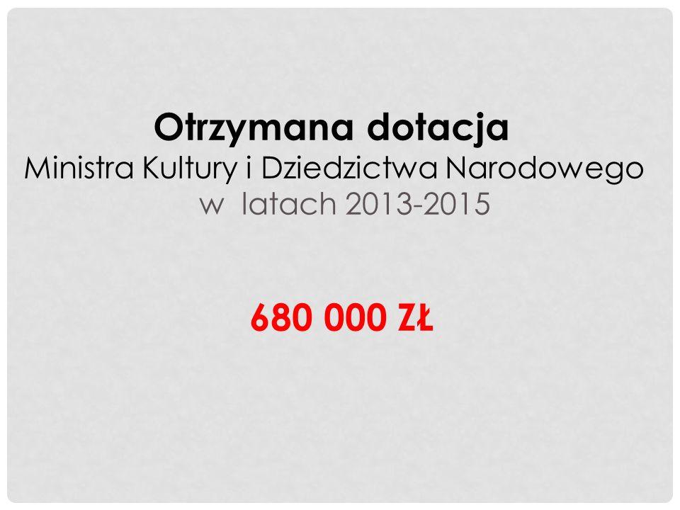 Otrzymana dotacja Ministra Kultury i Dziedzictwa Narodowego w latach 2013-2015 680 000 ZŁ