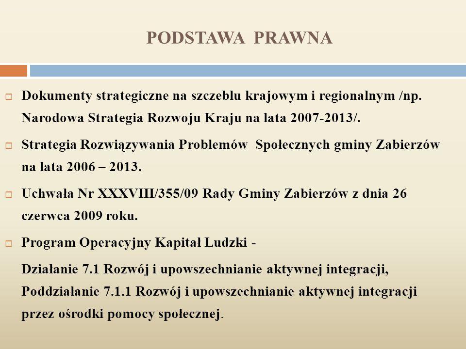 CEL GŁÓWNY Wzrost aktywności społeczno - zawodowej mieszkańców gminy Zabierzów