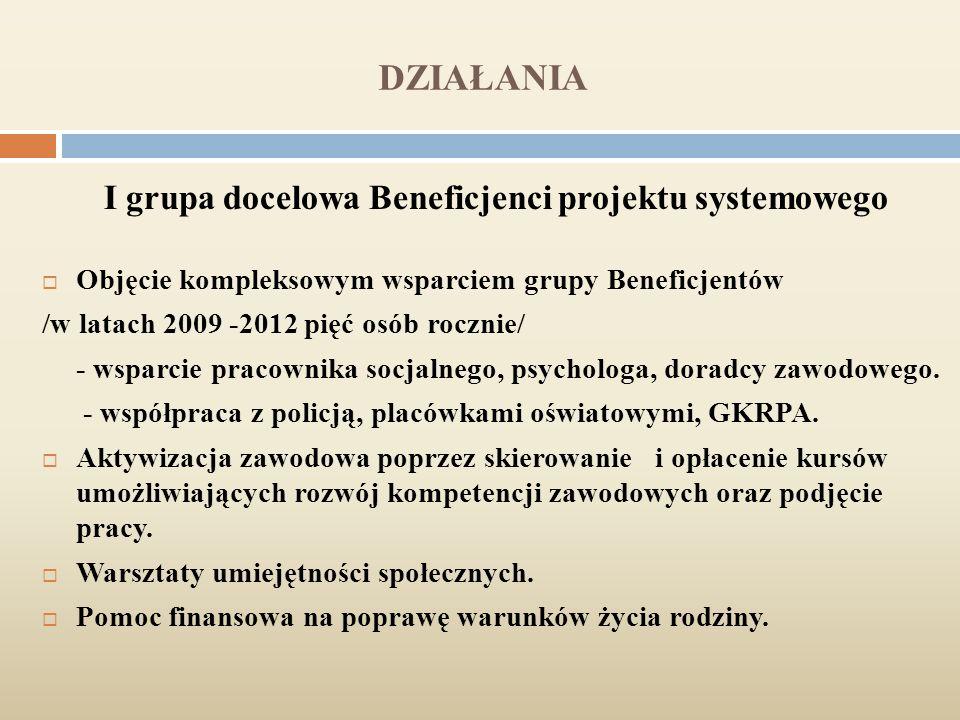 DZIAŁANIA I grupa docelowa Beneficjenci projektu systemowego  Objęcie kompleksowym wsparciem grupy Beneficjentów /w latach 2009 -2012 pięć osób rocznie/ - wsparcie pracownika socjalnego, psychologa, doradcy zawodowego.