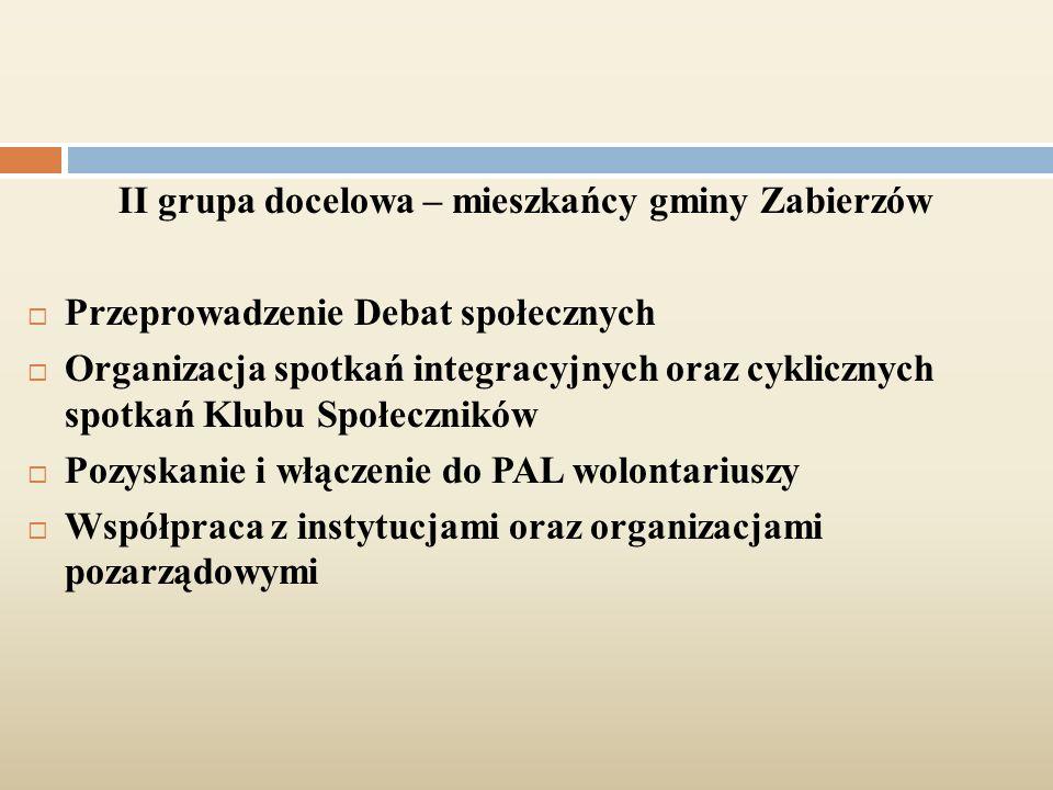 II grupa docelowa – mieszkańcy gminy Zabierzów  Przeprowadzenie Debat społecznych  Organizacja spotkań integracyjnych oraz cyklicznych spotkań Klubu Społeczników  Pozyskanie i włączenie do PAL wolontariuszy  Współpraca z instytucjami oraz organizacjami pozarządowymi