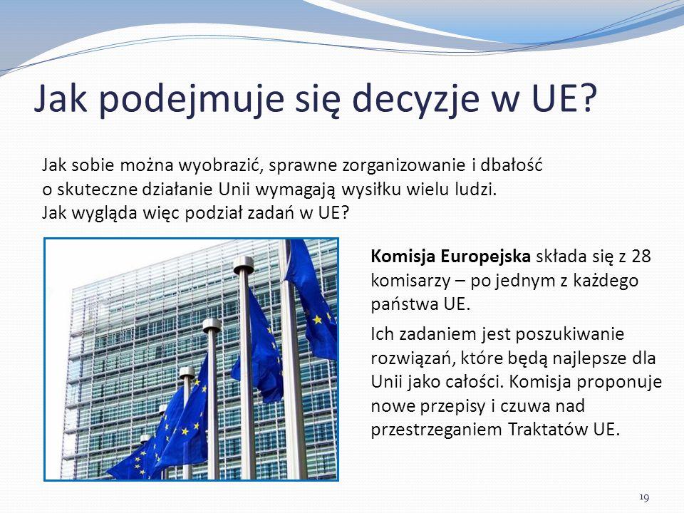 Jak podejmuje się decyzje w UE.