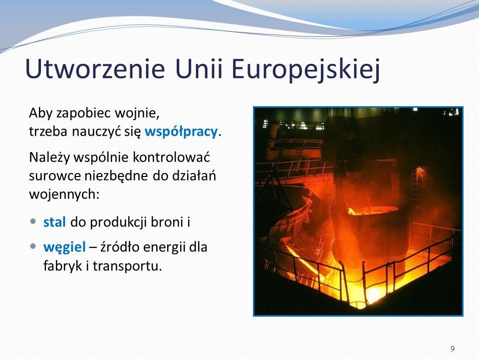 Europejska Wspólnota Węgla i Stali Dlatego sześć państw europejskich – Belgia, Francja, Holandia, Luksemburg, Niemcy i Włochy – zgodziły się połączyć swoje sektory węgla i stali.