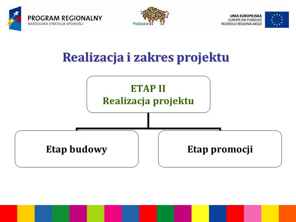 ETAP II Realizacja projektu Etap budowyEtap promocji