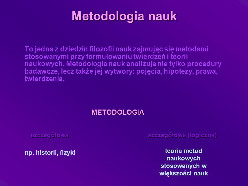 Metodologia nauk To jedna z dziedzin filozofii nauk zajmując się metodami stosowanymi przy formułowaniu twierdzeń i teorii naukowych.