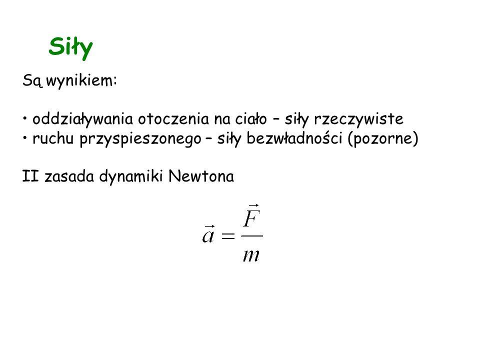 Siły Są wynikiem: oddziaływania otoczenia na ciało – siły rzeczywiste ruchu przyspieszonego – siły bezwładności (pozorne) II zasada dynamiki Newtona