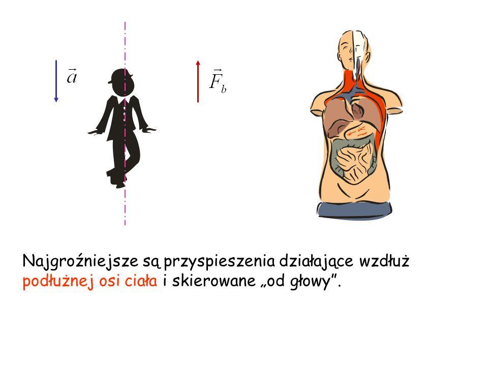 """Najgroźniejsze są przyspieszenia działające wzdłuż podłużnej osi ciała i skierowane """"od głowy ."""