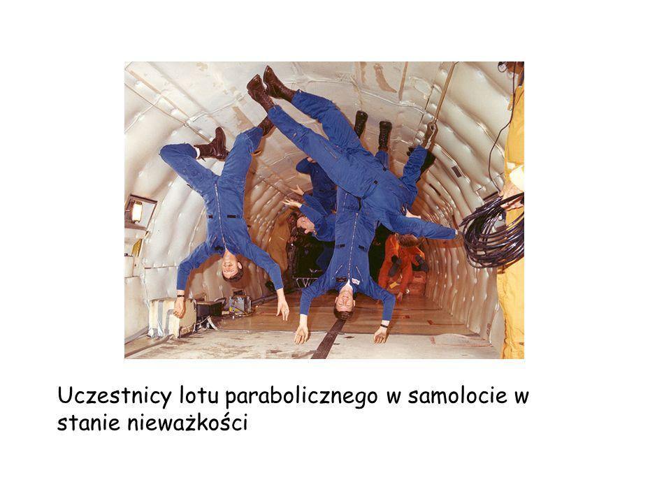 Uczestnicy lotu parabolicznego w samolocie w stanie nieważkości