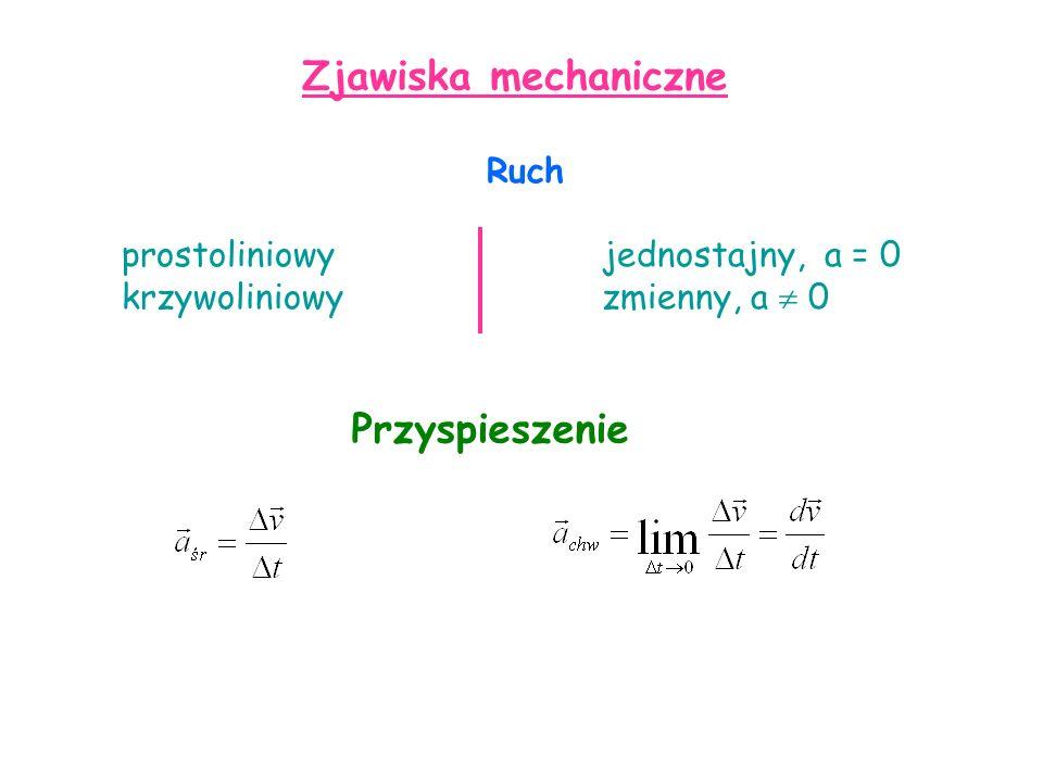 Zjawiska mechaniczne Ruch prostoliniowy jednostajny, a = 0 krzywoliniowy zmienny, a  0 Przyspieszenie