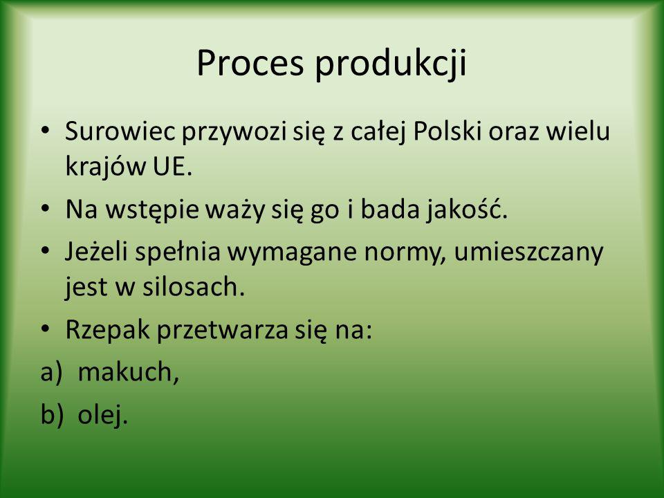 Proces produkcji Surowiec przywozi się z całej Polski oraz wielu krajów UE. Na wstępie waży się go i bada jakość. Jeżeli spełnia wymagane normy, umies