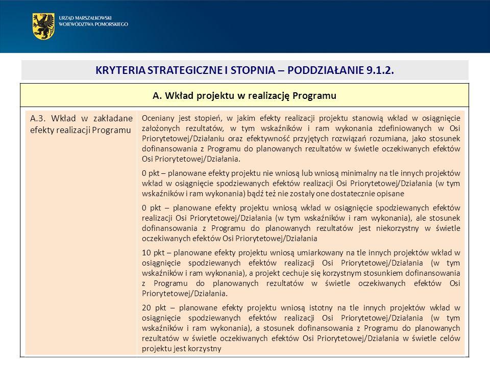 KRYTERIA STRATEGICZNE I STOPNIA – PODDZIAŁANIE 9.1.2.