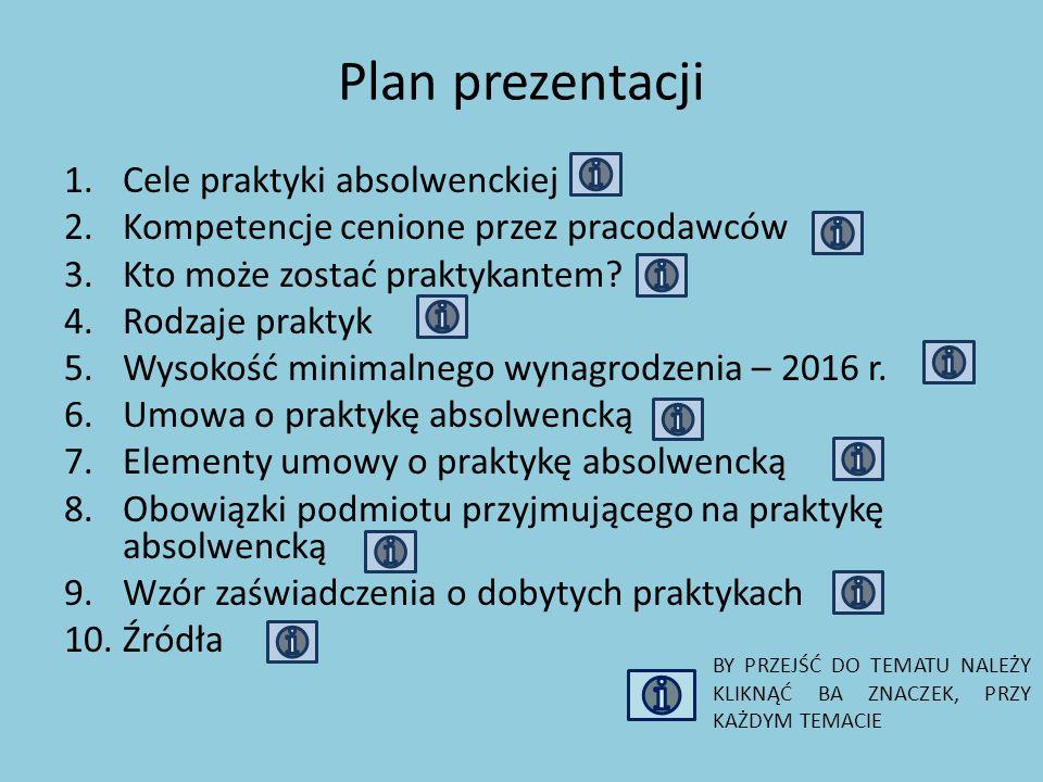 Plan prezentacji 1.Cele praktyki absolwenckiej 2.Kompetencje cenione przez pracodawców 3.Kto może zostać praktykantem? 4.Rodzaje praktyk 5.Wysokość mi