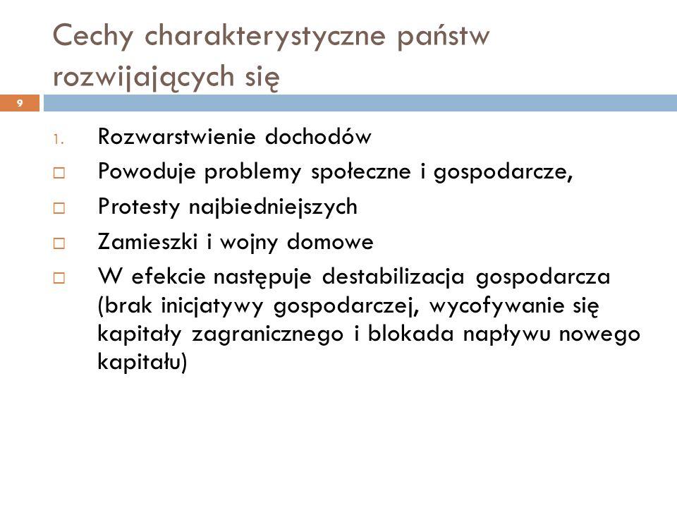 Cechy charakterystyczne państw rozwijających się 2.
