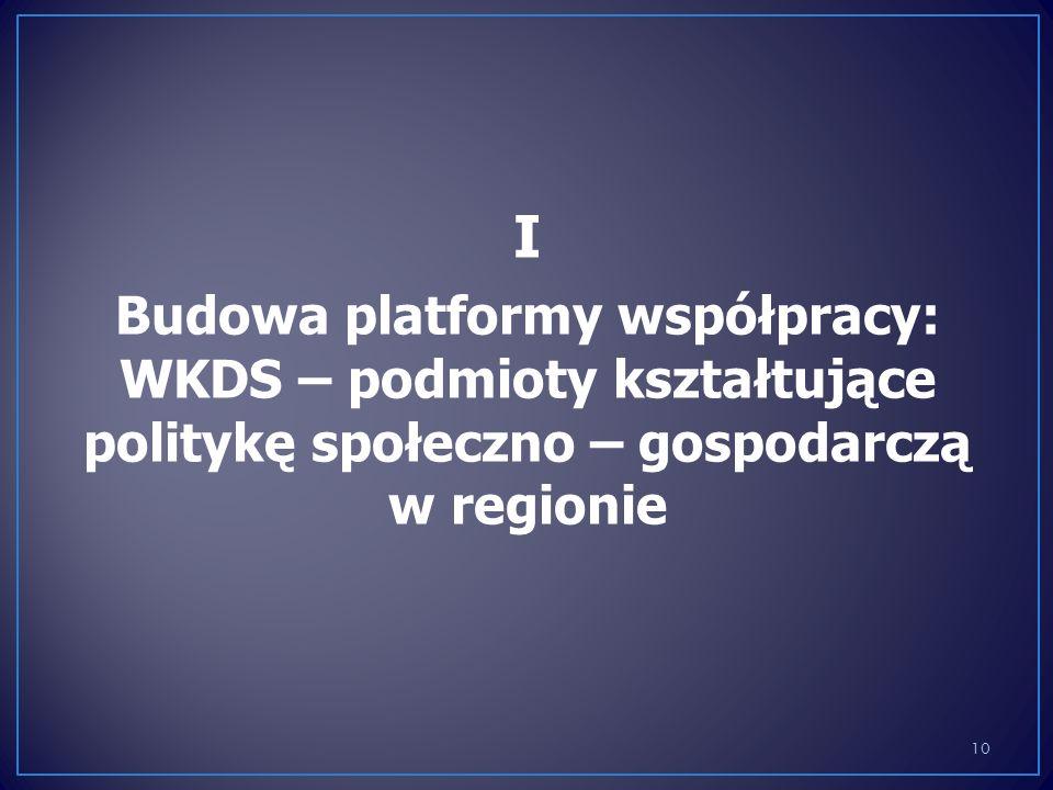 I Budowa platformy współpracy: WKDS – podmioty kształtujące politykę społeczno – gospodarczą w regionie 10