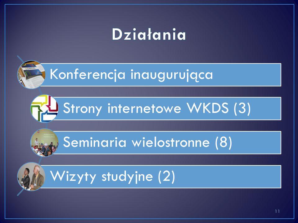 Konferencja inaugurująca Strony internetowe WKDS (3) Seminaria wielostronne (8) Wizyty studyjne (2) 11
