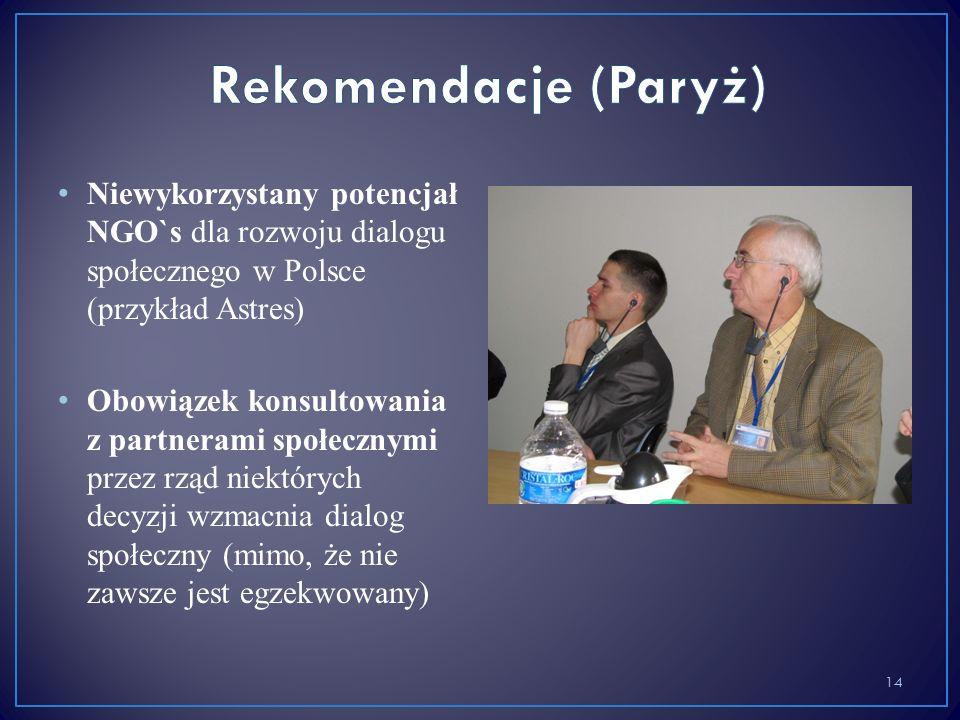 Niewykorzystany potencjał NGO`s dla rozwoju dialogu społecznego w Polsce (przykład Astres) Obowiązek konsultowania z partnerami społecznymi przez rząd niektórych decyzji wzmacnia dialog społeczny (mimo, że nie zawsze jest egzekwowany) 14