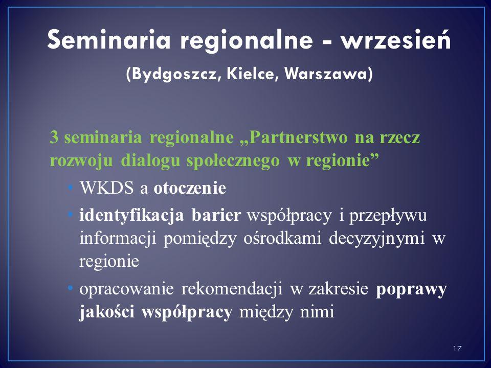 """3 seminaria regionalne """"Partnerstwo na rzecz rozwoju dialogu społecznego w regionie WKDS a otoczenie identyfikacja barier współpracy i przepływu informacji pomiędzy ośrodkami decyzyjnymi w regionie opracowanie rekomendacji w zakresie poprawy jakości współpracy między nimi 17 Seminaria regionalne - wrzesień (Bydgoszcz, Kielce, Warszawa)"""