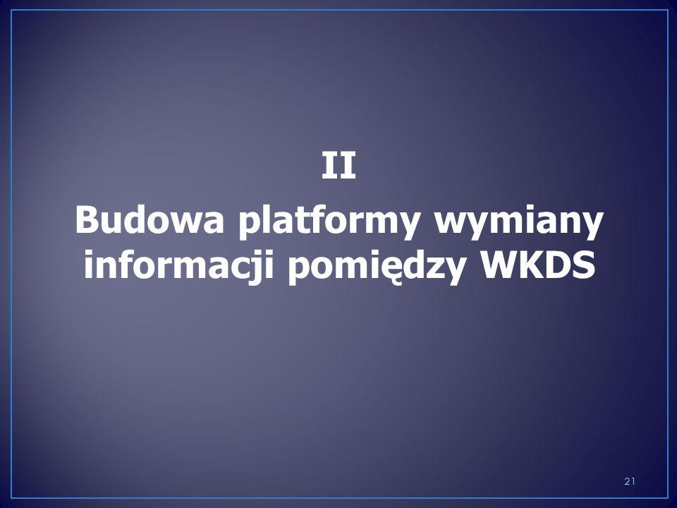 II Budowa platformy wymiany informacji pomiędzy WKDS 21