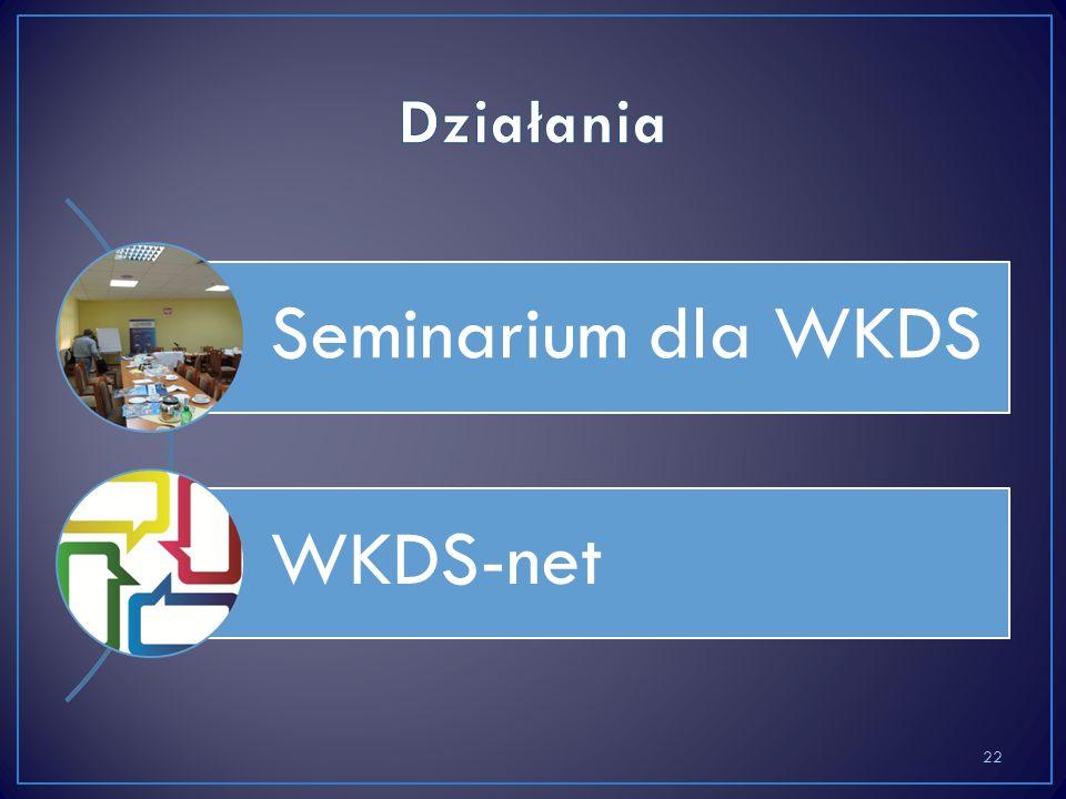 Seminarium dla WKDS WKDS-net 22
