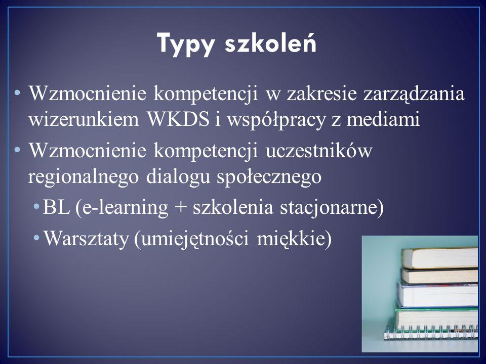Wzmocnienie kompetencji w zakresie zarządzania wizerunkiem WKDS i współpracy z mediami Wzmocnienie kompetencji uczestników regionalnego dialogu społecznego BL (e-learning + szkolenia stacjonarne) Warsztaty (umiejętności miękkie) 27 Typy szkoleń