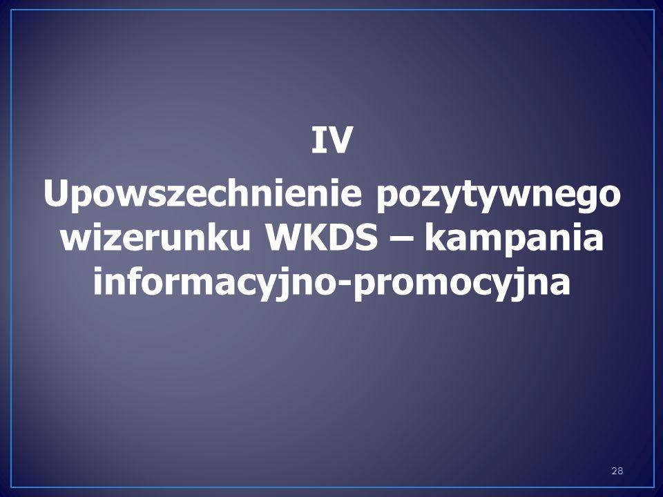 IV Upowszechnienie pozytywnego wizerunku WKDS – kampania informacyjno-promocyjna 28