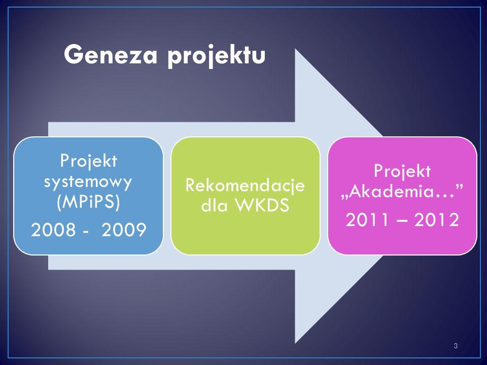"""3 Projekt systemowy (MPiPS) 2008 - 2009 Rekomendacje dla WKDS Projekt """"Akademia…"""" 2011 – 2012 Geneza projektu"""