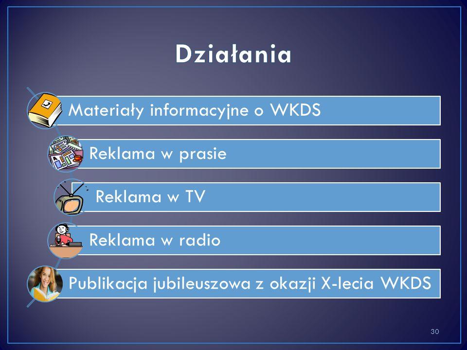 Materiały informacyjne o WKDS Reklama w prasie Reklama w TV Reklama w radio Publikacja jubileuszowa z okazji X-lecia WKDS 30