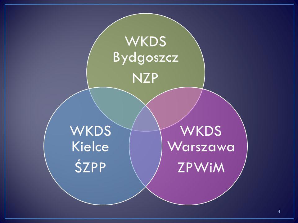 4 WKDS Bydgoszcz NZP WKDS Warszawa ZPWiM WKDS Kielce ŚZPP