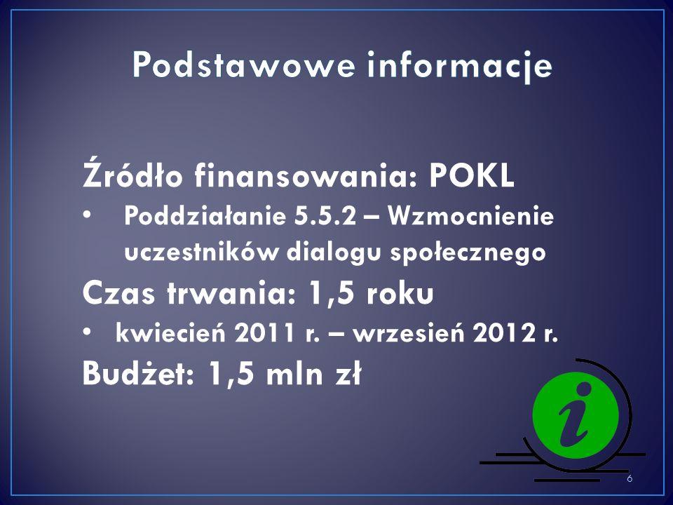 Źródło finansowania: POKL Poddziałanie 5.5.2 – Wzmocnienie uczestników dialogu społecznego Czas trwania: 1,5 roku kwiecień 2011 r. – wrzesień 2012 r.