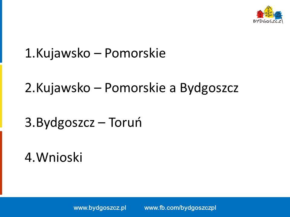 """www.bydgoszcz.pl www.fb.com/bydgoszczpl 1.Kujawsko - Pomorskie """"Region (…) to wspólnota posiadająca swoją duszę (tożsamość), swój rozum i inteligencję (ośrodki i środowiska opiniotwórcze), swój kręgosłup (sprawny układ komunikacyjny) oraz swoje mięśnie (dynamiczne i innowacyjne jednostki gospodarcze, pozarządowe i publiczne), wykorzystująca potencjał działań zbiorowych. Strategia Rozwoju Województwa do 2020.Plan modernizacji 2020+ roku załączona do uchwały Nr XLI/693/13 Sejmiku Województwa Kujawsko- Pomorskiego z dnia 21 października 2013"""
