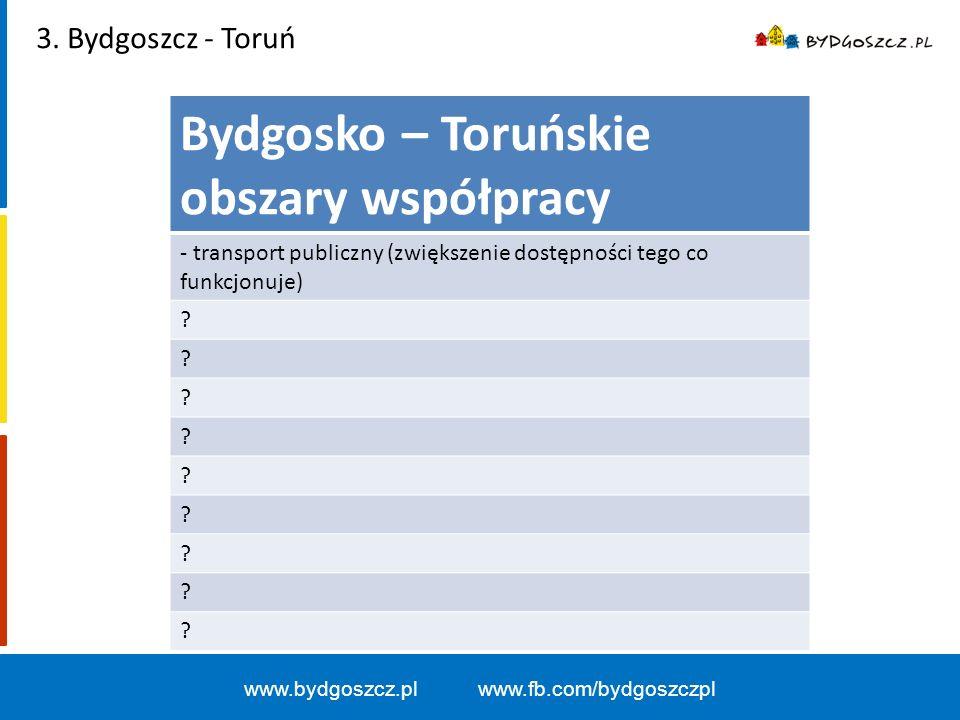 www.bydgoszcz.pl www.fb.com/bydgoszczpl 3.