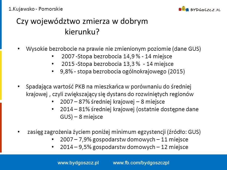 4. Wnioski www.bydgoszcz.pl www.fb.com/bydgoszczpl Źródło: skany stron lokalnych gazet i portali